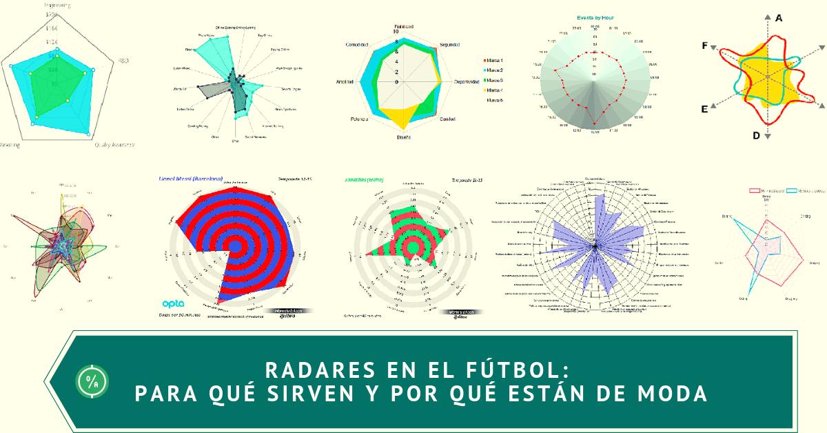 grafico radares futbol