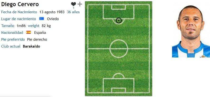 Dato Diego Cervero (Barakaldo - Segunda B Grupo II) - football data base