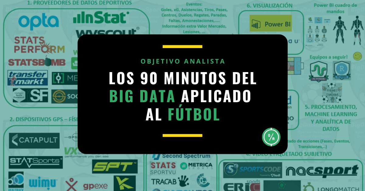 Los 90 minutos del Big Data aplicado al Fútbol