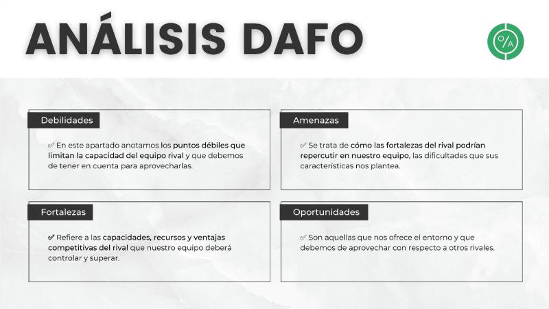 Cuadro: describe el Análisis DAFO del rival.
