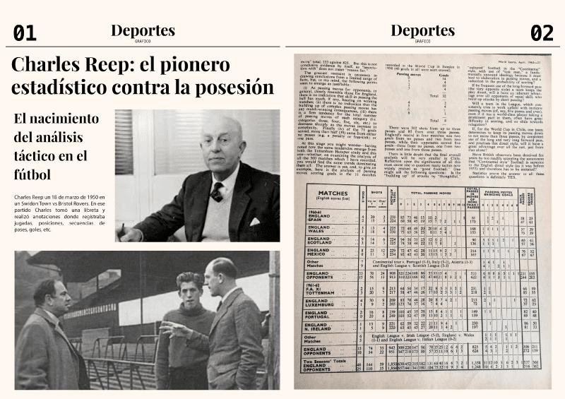 Fotografías de Thorold Charles Reep, el primer analista de fútbol, y de un cuadro de estadísticas de diferentes juegos de su época.