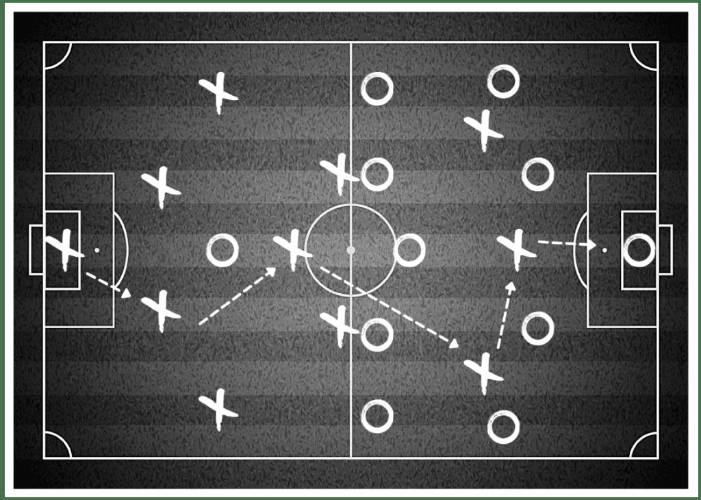 Modelo de una plantilla para analizar un juego o rival.